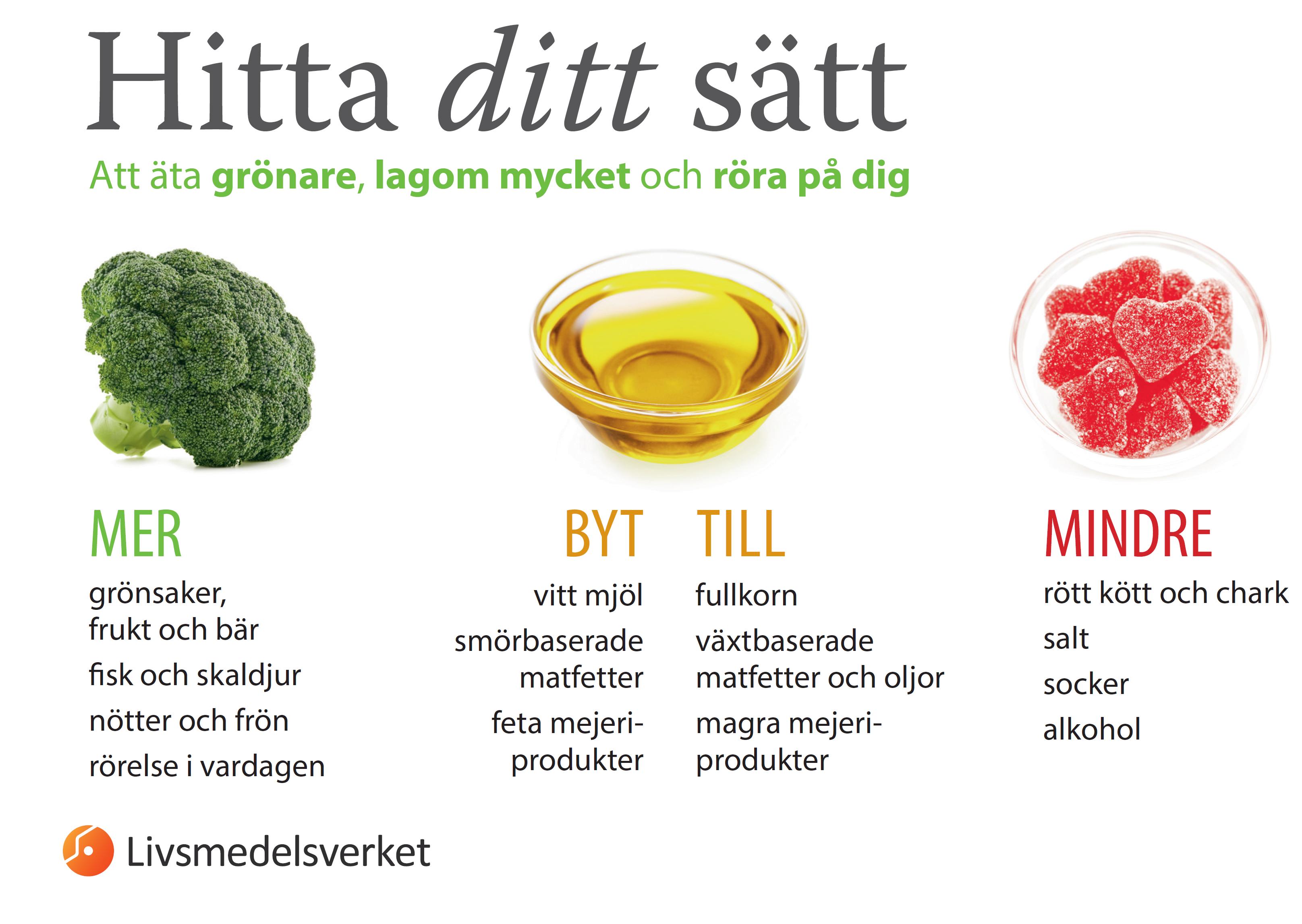Illustration på alternativ att äta grönare, lagom mycket och att röra på sig